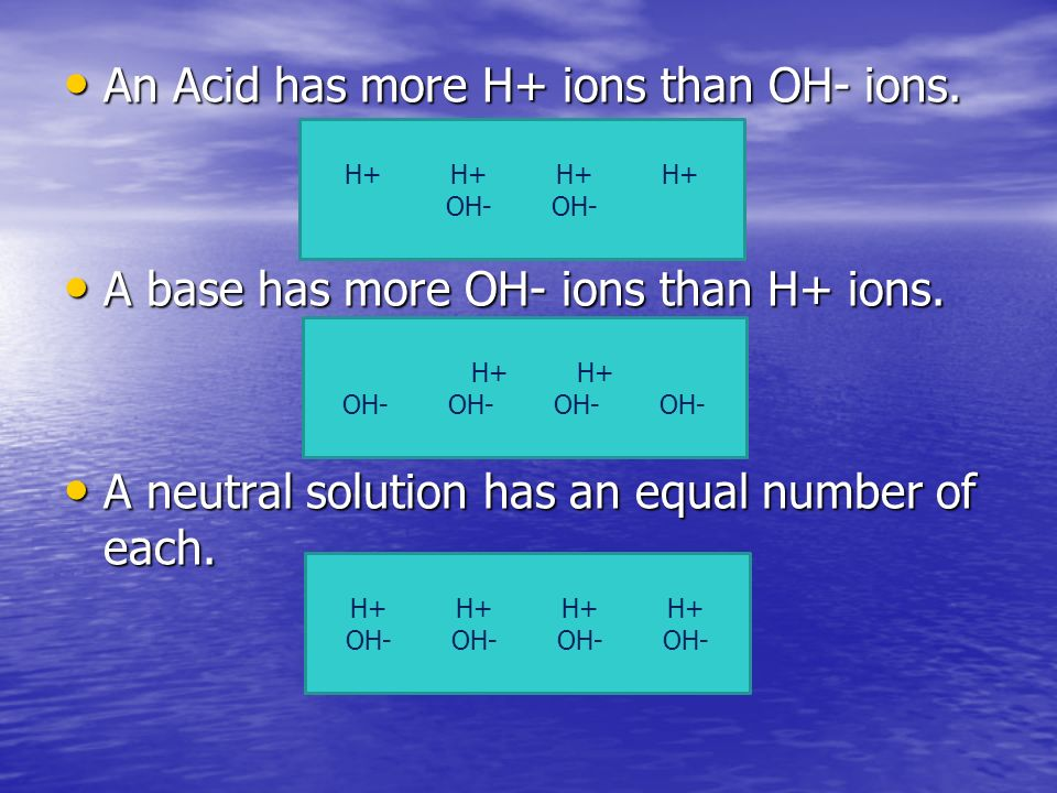 An Acid has more H+ ions than OH- ions. An Acid has more H+ ions than OH- ions.