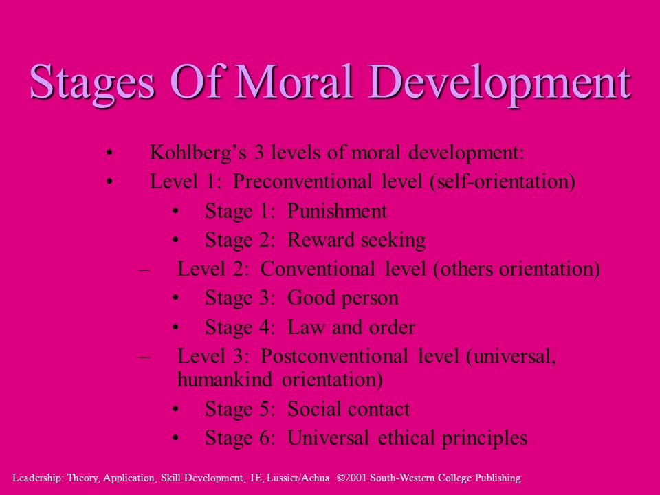 Leadership: Theory, Application, Skill Development, 1E, Lussier/Achua ©2001 South-Western College Publishing Stages Of Moral Development Kohlberg's 3 levels of moral development: Level 1: Preconventional level (self-orientation) Stage 1: Punishment Stage 2: Reward seeking –Level 2: Conventional level (others orientation) Stage 3: Good person Stage 4: Law and order –Level 3: Postconventional level (universal, humankind orientation) Stage 5: Social contact Stage 6: Universal ethical principles
