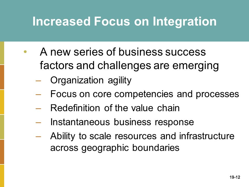 19-12 Increased Focus on Integration A new series of business success factors and challenges are emerging –Organization agility –Focus on core competencies and processes –Redefinition of the value chain –Instantaneous business response –Ability to scale resources and infrastructure across geographic boundaries