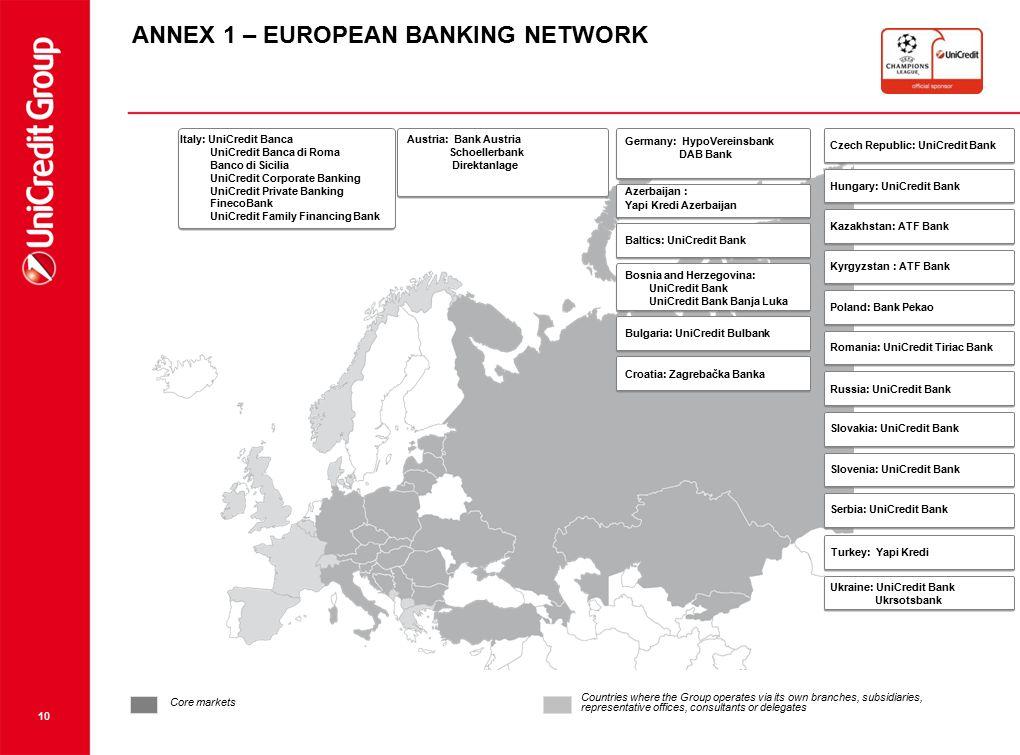 Net credit půjčka eu