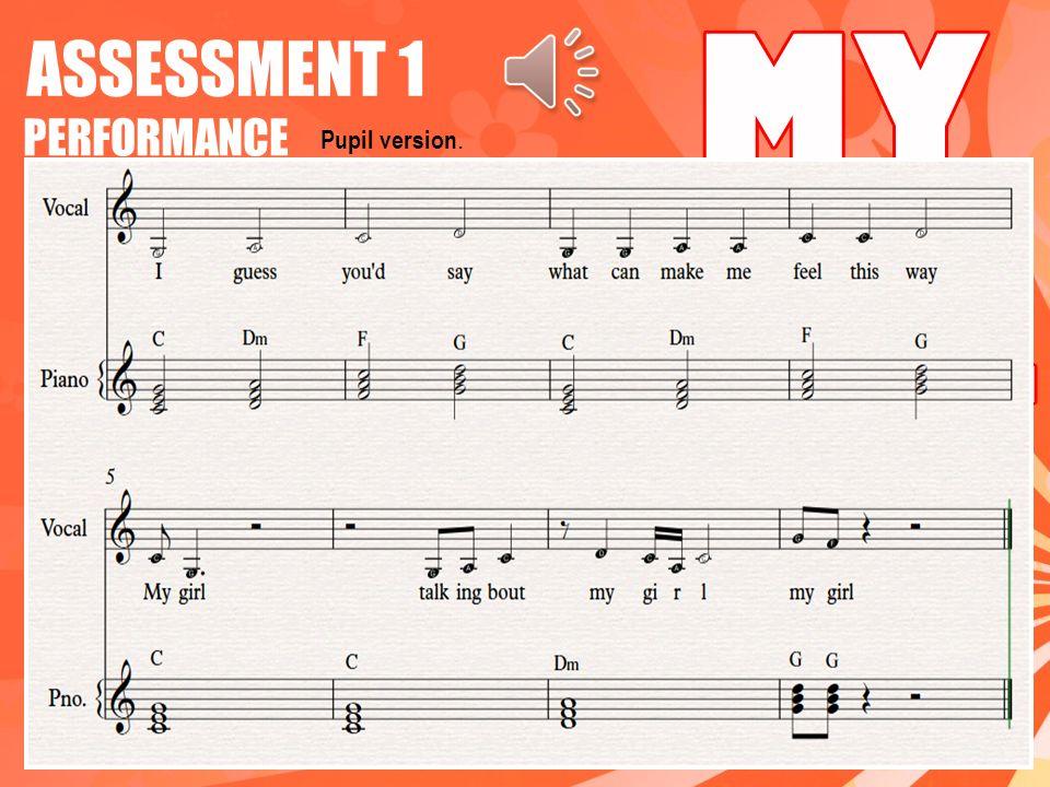 Know Major Minor Chord Progression Show Cmaj Fmaj G Maj D Min