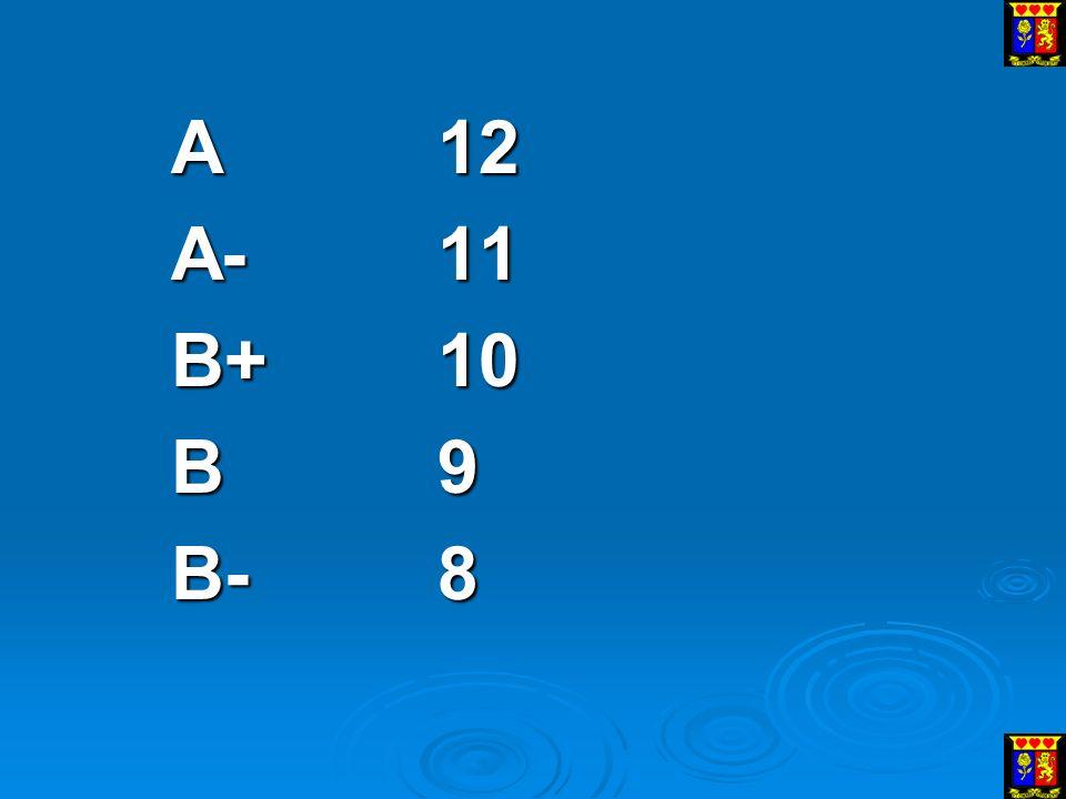 A12 A-11 B+10 B9 B-8