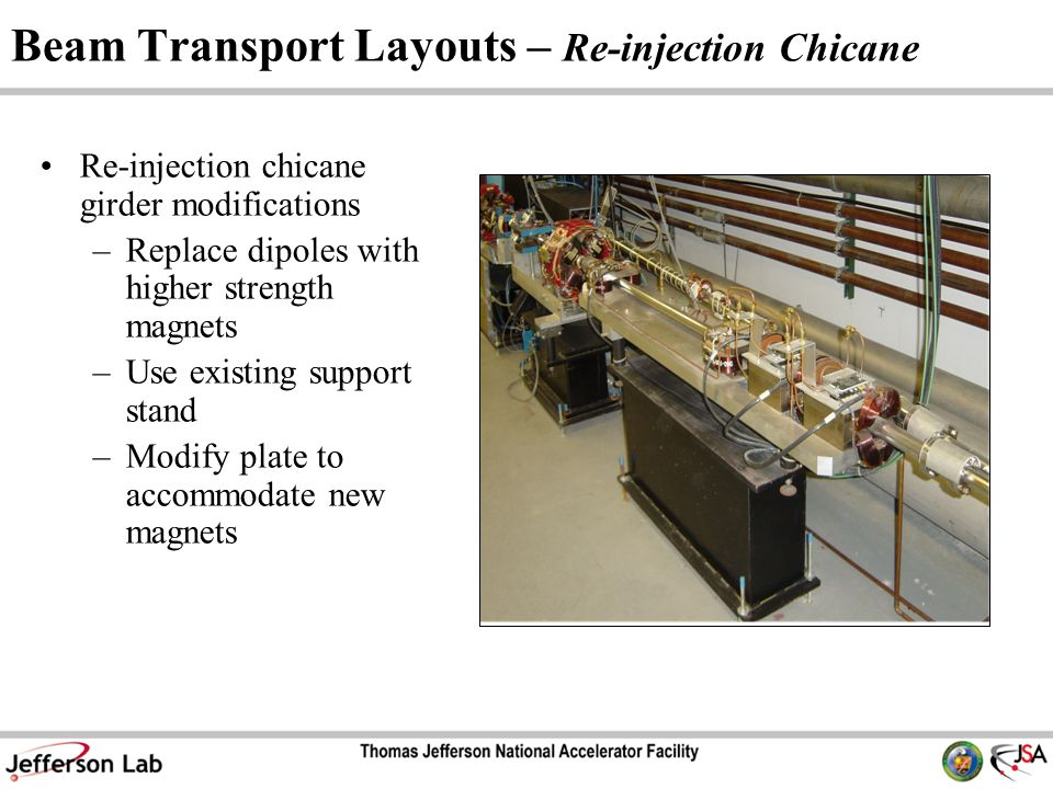 Beam Transport Layouts – Re-injection Chicane Re-injection chicane girder modifications –Replace dipoles with higher strength magnets –Use existing support stand –Modify plate to accommodate new magnets