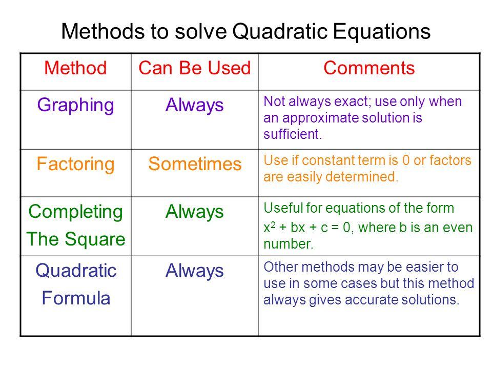 How Do You Solve A Quadratic Equation - Tessshebaylo