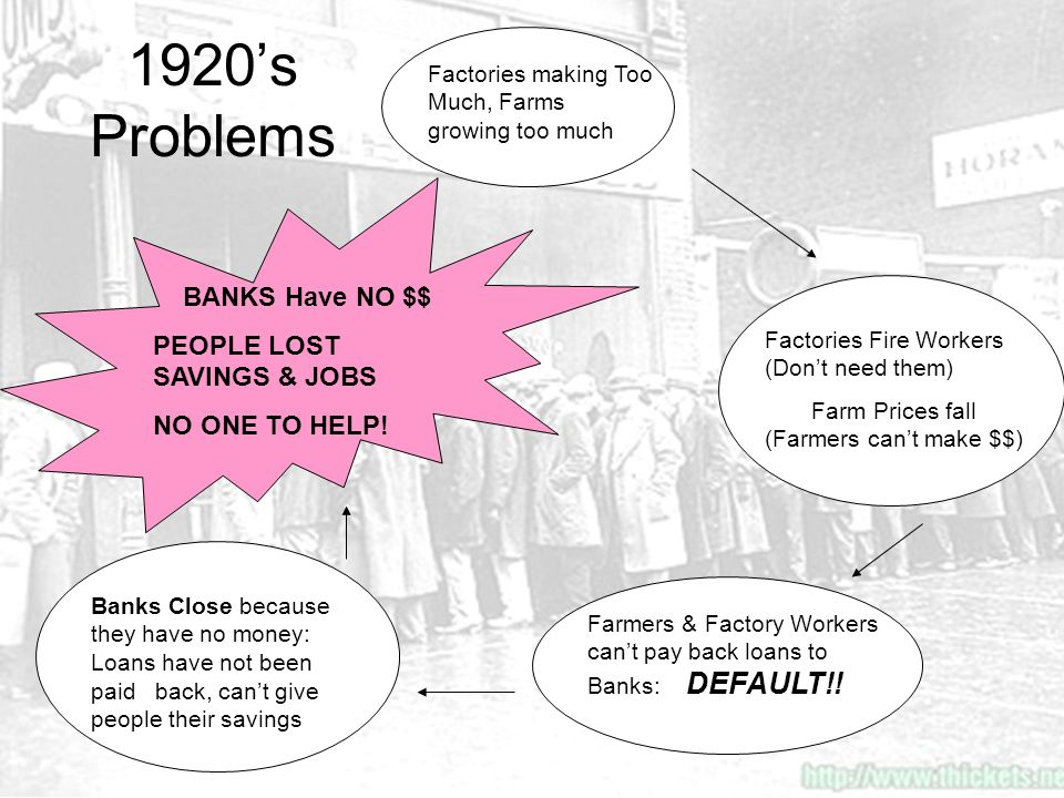 The great depression s problems factories making too much farms 1920s problems factories making too much farms growing too much factories fire workers don sciox Gallery