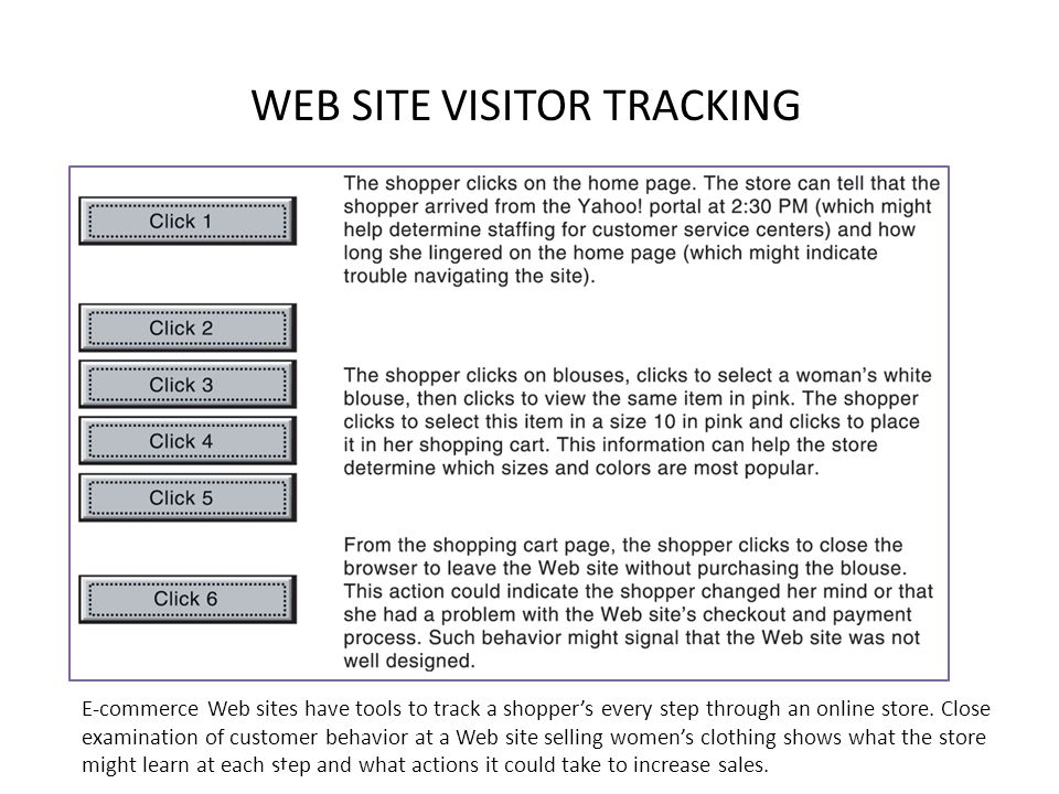 WEB SITE VISITOR TRACKING E-commerce Web sites have tools to track a shopper's every step through an online store.