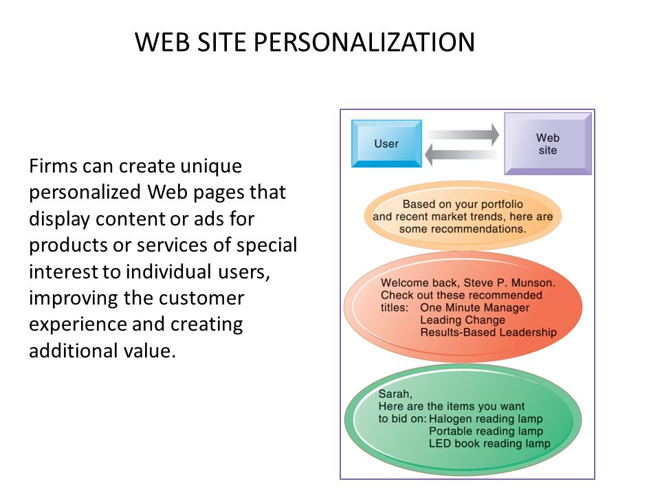 Firms can create unique personalized Web pages that display content or ads for products or services of special interest to individual users, improving