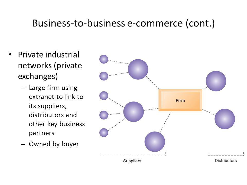Business-to-business e-commerce (cont.) Private industrial networks (private exchanges) – Large firm using extranet to link to its suppliers, distributors and other key business partners – Owned by buyer