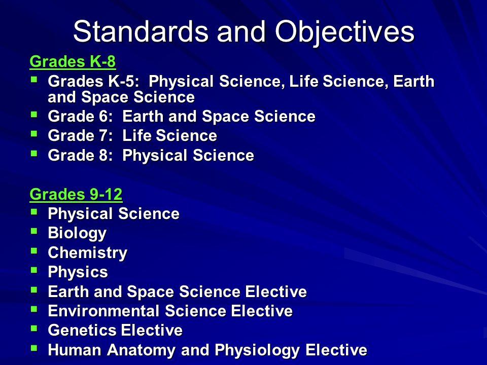 Science Curriculum Guide Grades K-12 Marla Davis Holbrook Special ...