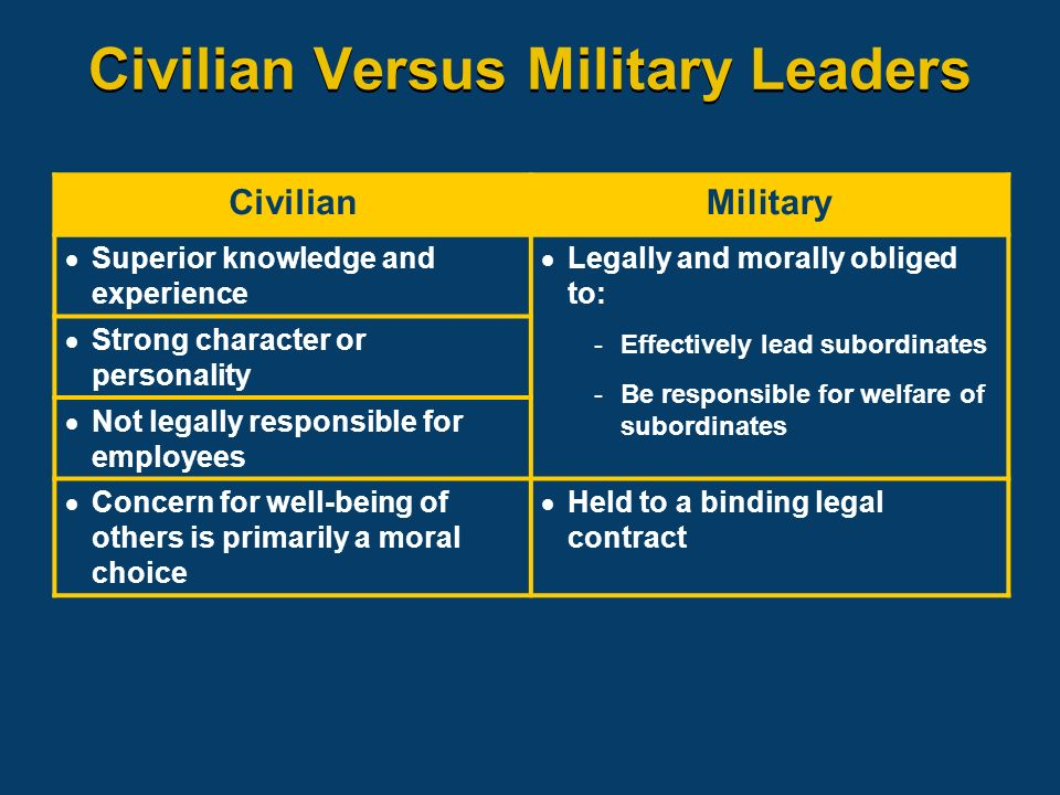 Civilian Versus Military Leaders CivilianMilitary  Superior knowledge and experience  Legally and morally obliged to: -Effectively lead subordinates -Be responsible for welfare of subordinates  Strong character or personality  Not legally responsible for employees  Concern for well-being of others is primarily a moral choice  Held to a binding legal contract