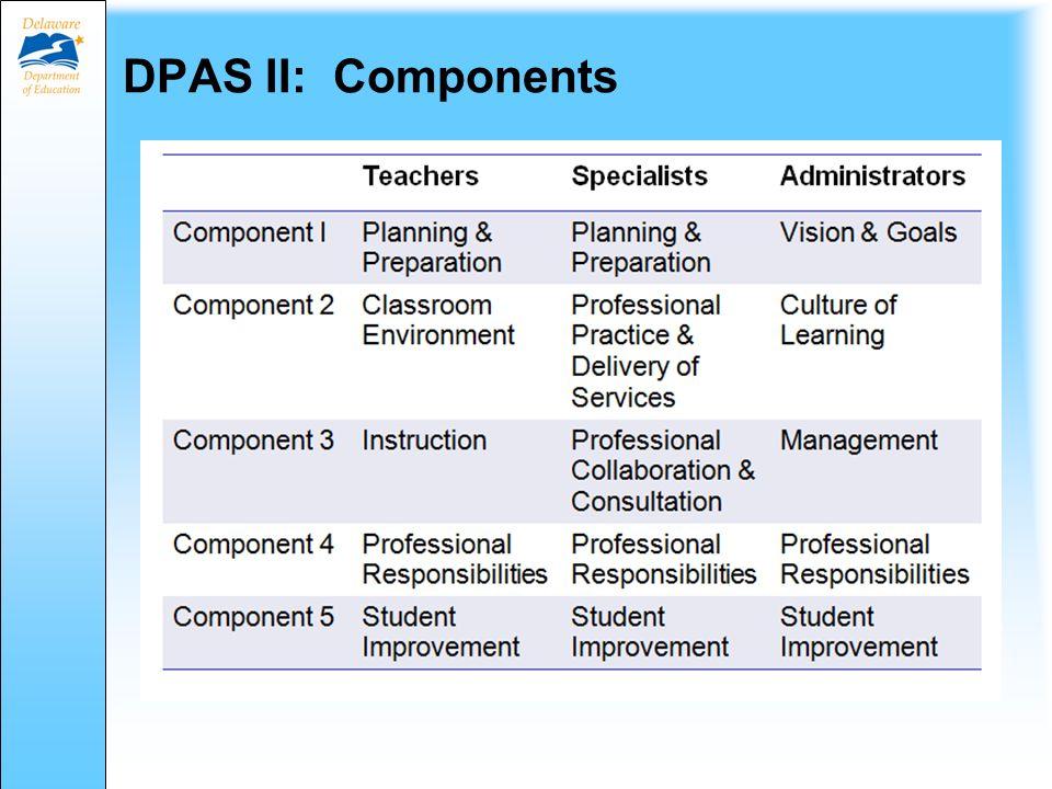 DPAS II: Components