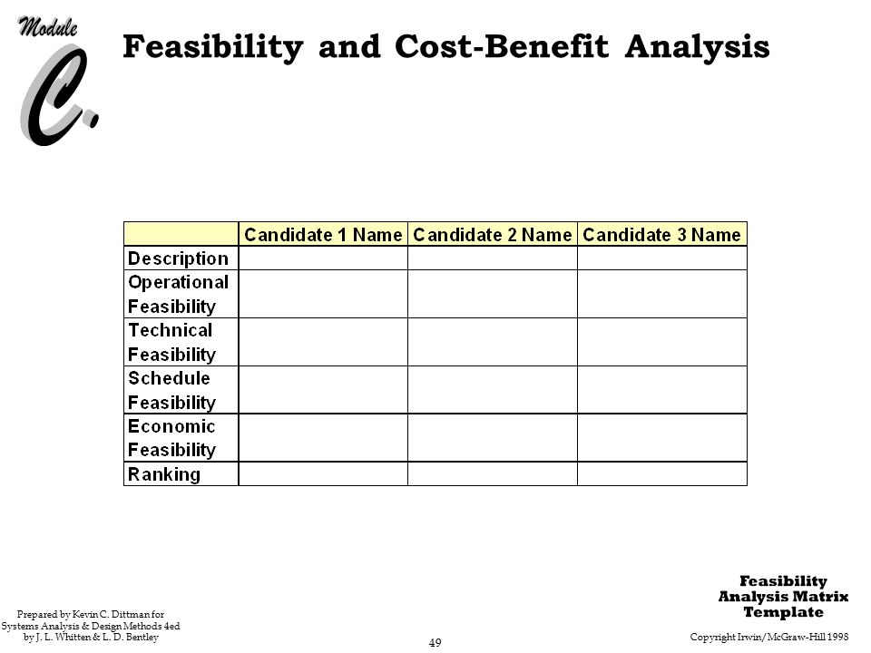 Copyright Irwin/McGraw-Hill Feasibility and Cost-Benefit Analysis ...