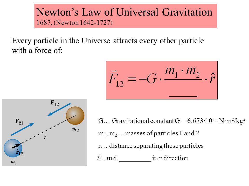 newton law of gravitation