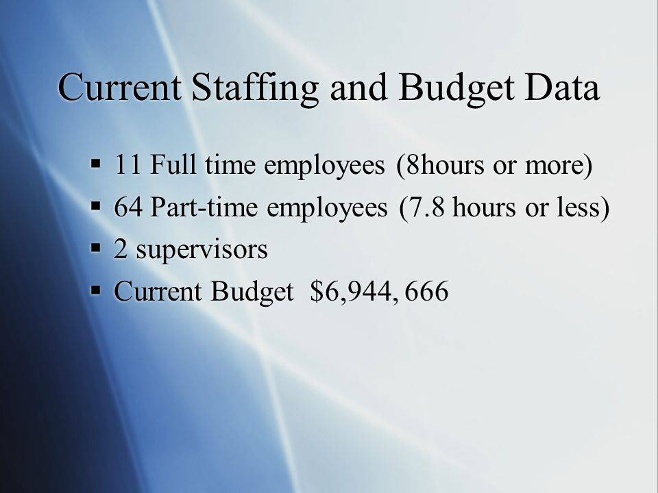 Current Staffing and Budget Data  11 Full time employees (8hours or more)  64 Part-time employees (7.8 hours or less)  2 supervisors  Current Budget $6,944, 666  11 Full time employees (8hours or more)  64 Part-time employees (7.8 hours or less)  2 supervisors  Current Budget $6,944, 666