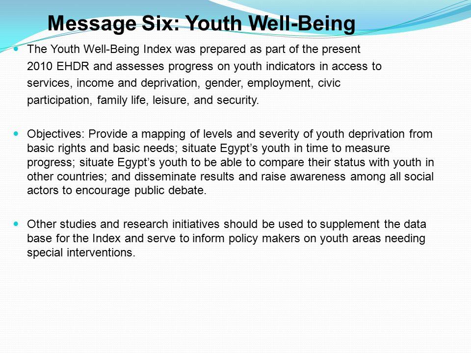 Presented By Nahla Zeitoun Programme Analyst UNDP Egypt Ppt - Map of zeitoun egypt
