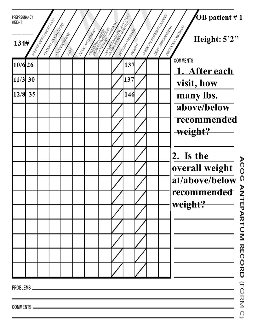Prenatal weight gain chart in pounds the weight gain lines 2 134 nvjuhfo Choice Image