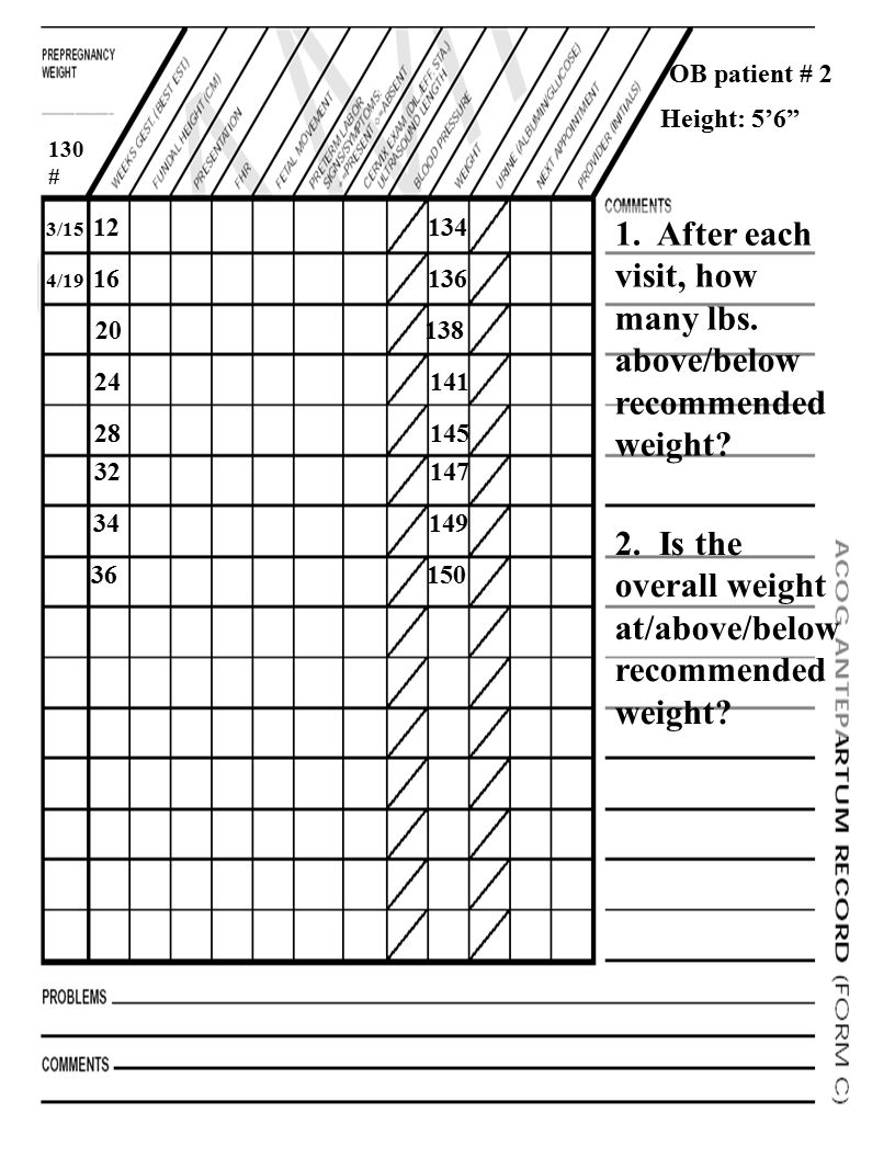Prenatal weight gain chart in pounds the weight gain lines 4 130 nvjuhfo Images