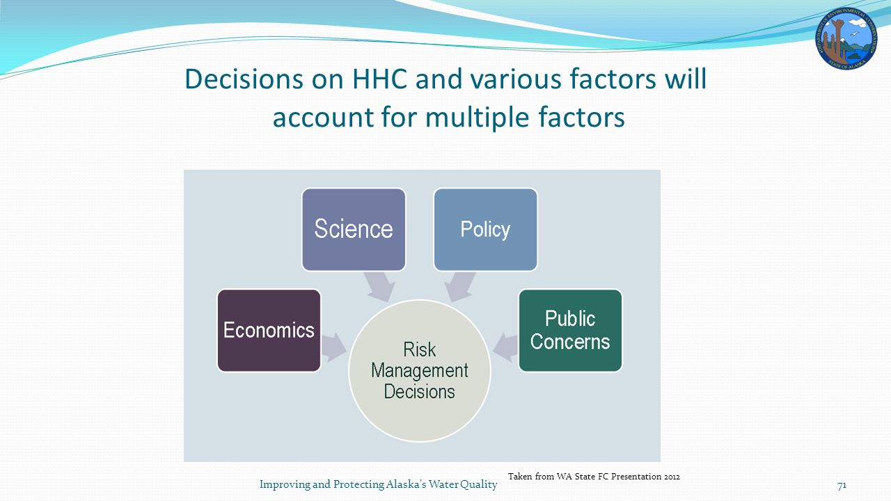 Decisions on HHC and various factors will account for multiple factors Improving and Protecting Alaska s Water Quality Taken from WA State FC Presentation 2012 71