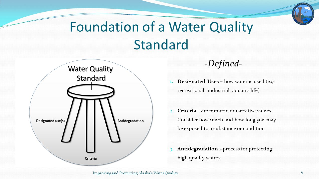 Foundation of a Water Quality Standard -Defined- 1.