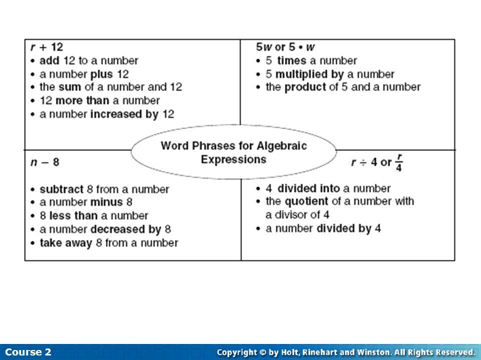 Course Translate Words into Math Do Now Evaluate each algebraic ...