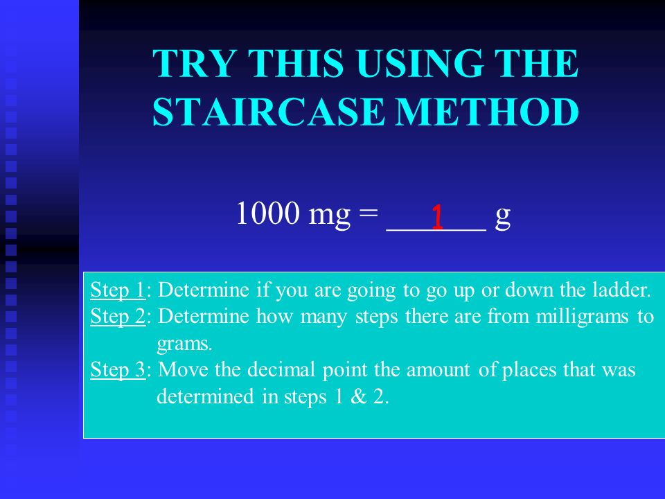 TRY THIS USING THE STAIRCASE METHOD 1000 mg = ______ g Step 1: Determine if you are going to go up or down the ladder.