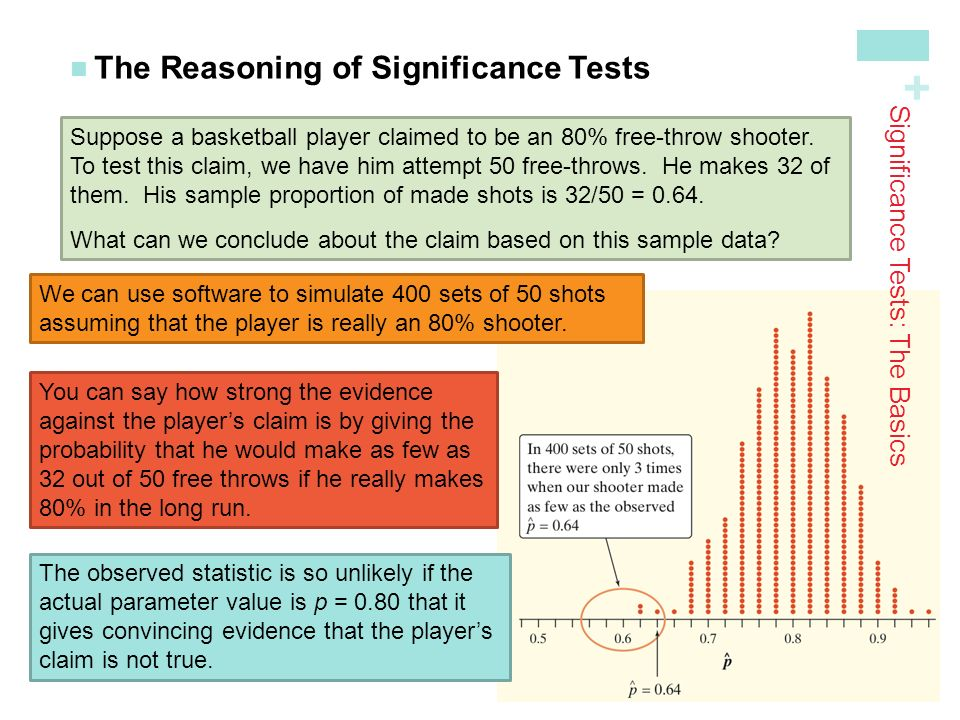 + The Reasoning of Significance Tests Statistical tests deal with claims about a population.