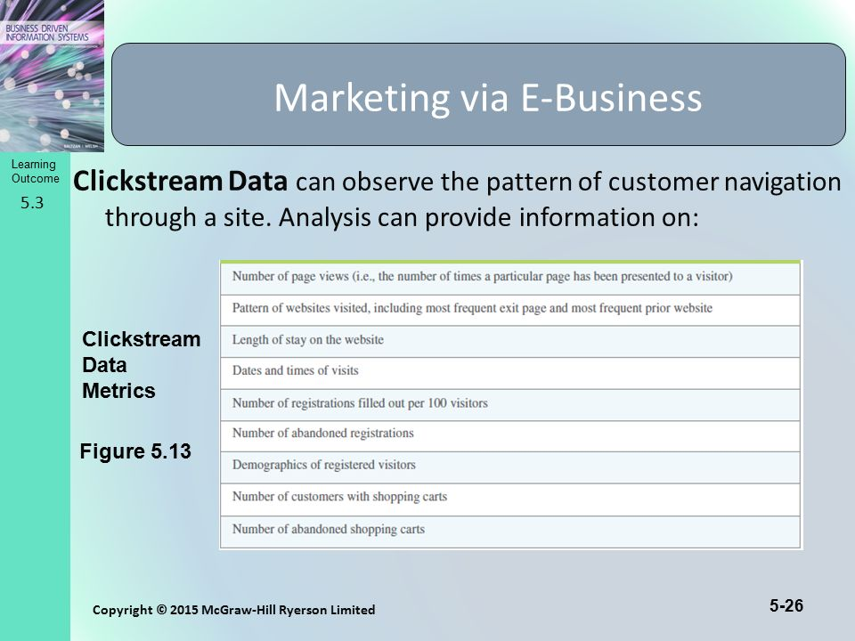 5-26 Copyright © 2015 McGraw-Hill Ryerson Limited Learning Outcome Clickstream Data can observe the pattern of customer navigation through a site. Ana