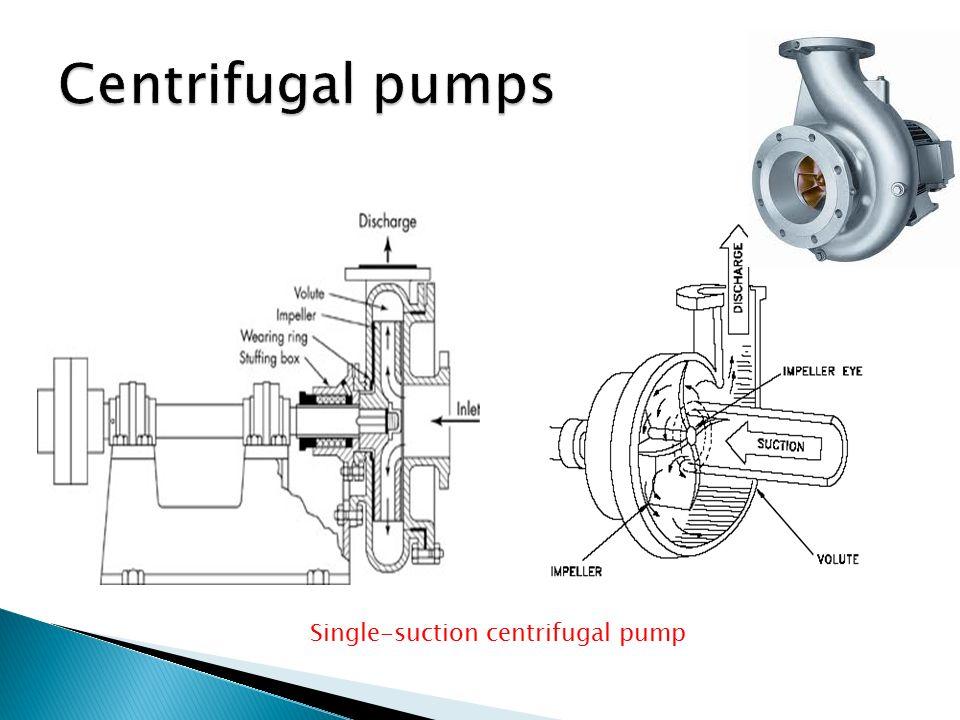 Single-suction centrifugal pump