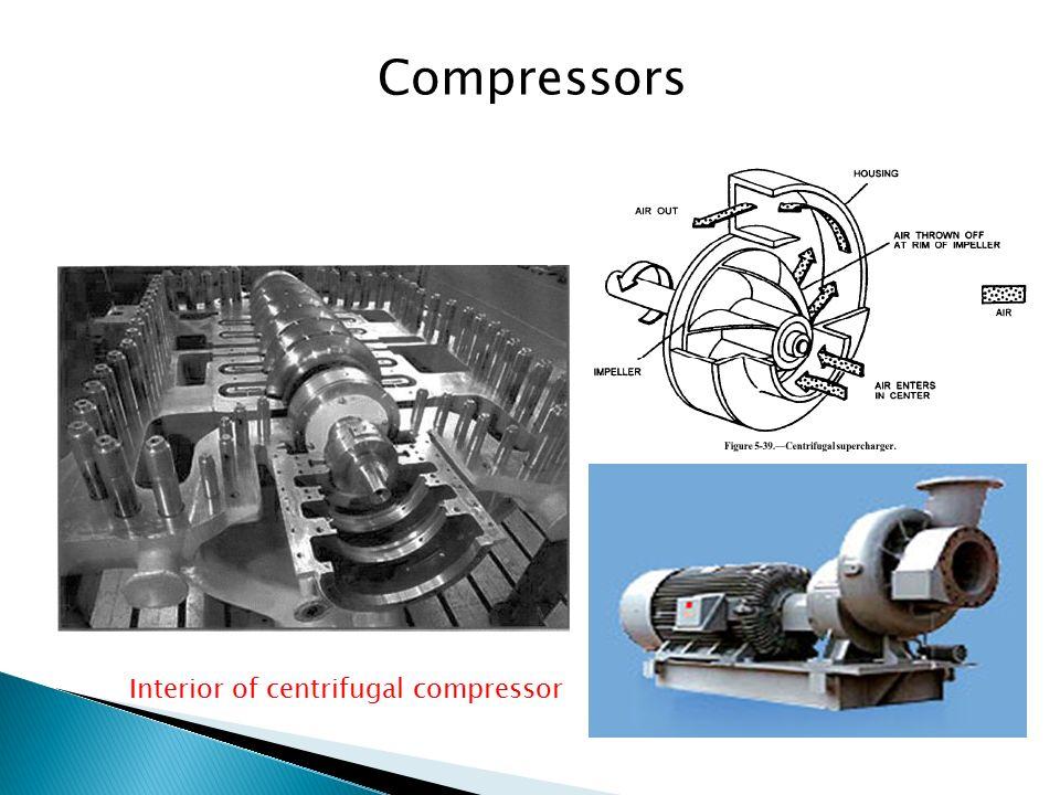 Compressors Interior of centrifugal compressor