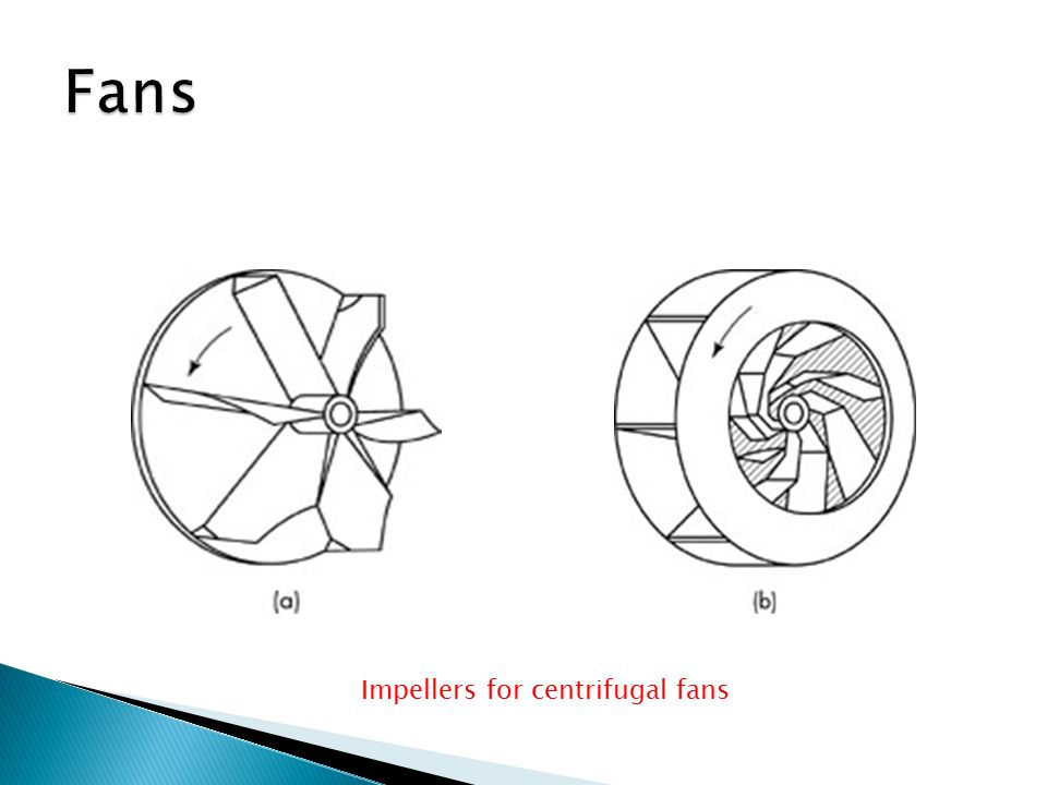 Impellers for centrifugal fans