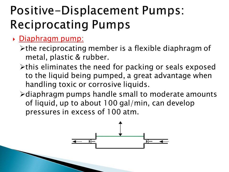  Diaphragm pump:  the reciprocating member is a flexible diaphragm of metal, plastic & rubber.