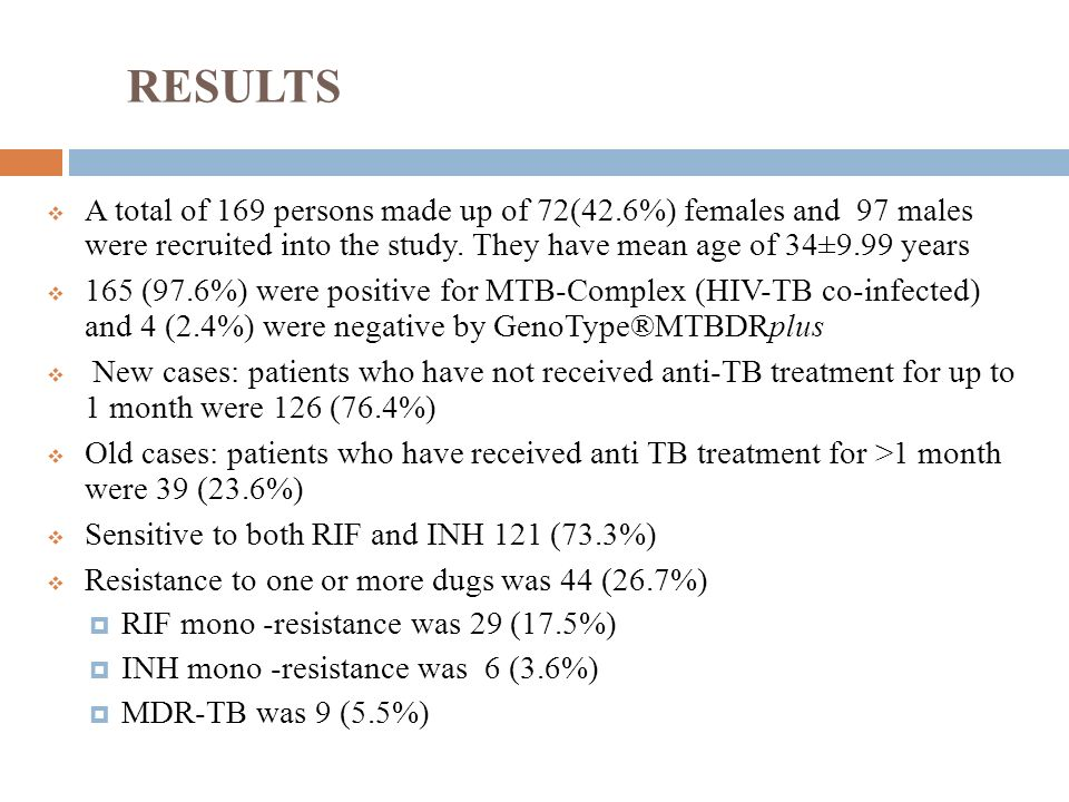 RESULTS  A total of 169 persons made up of 72(42.6%) females and 97 males were recruited into the study.