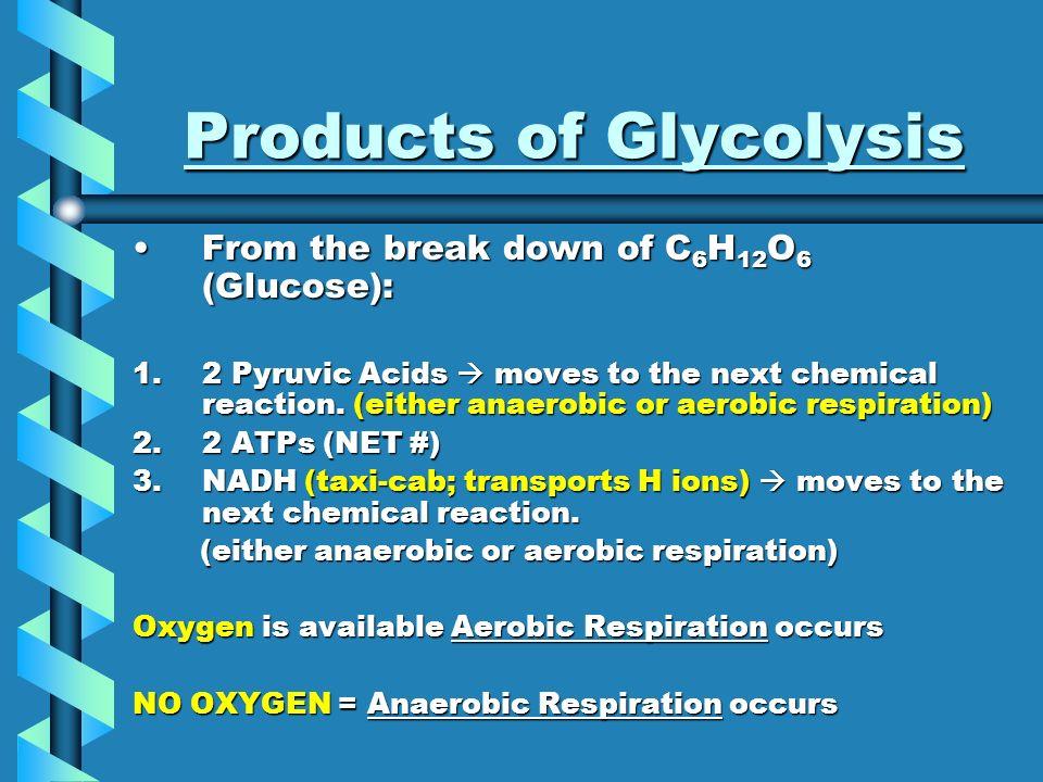 Cellular Respiration Purpose: Create ATP molecules from Glucose ...