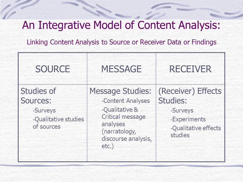 message analysis
