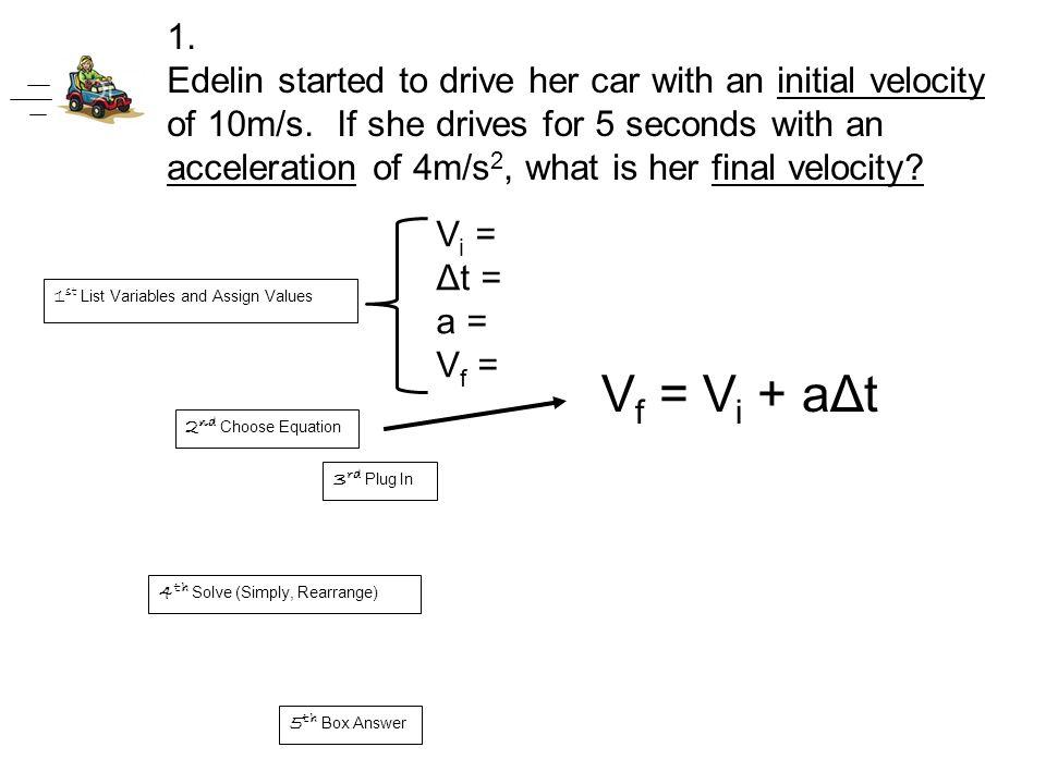funny problem solving flowchart.jpg