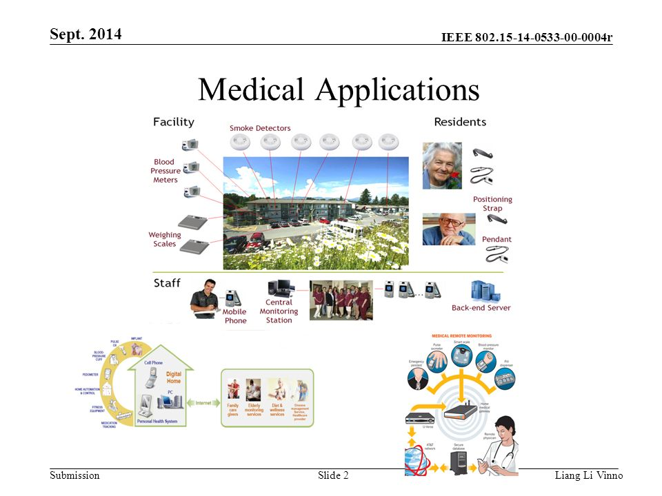 IEEE r Submission Medical Applications Liang Li VinnoSlide 2 Sept. 2014