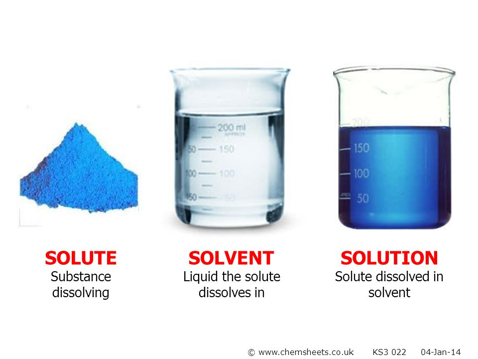 Bingo Solute Solvent and Solution by mtowns - Teaching Resources - Tes