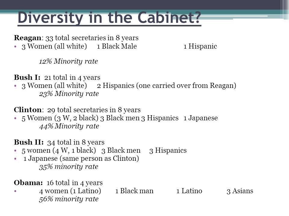 Cabinet Secretaries Ap Gov - azontreasures.com
