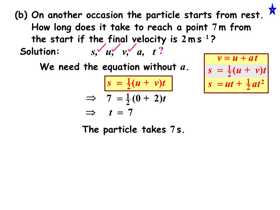 (b)On another occasion the particle starts from rest.