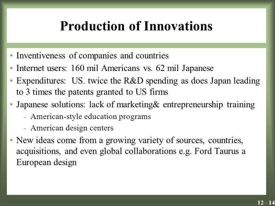 Production of Innovations Inventiveness of companies and countries Internet users: 160 mil Americans vs.