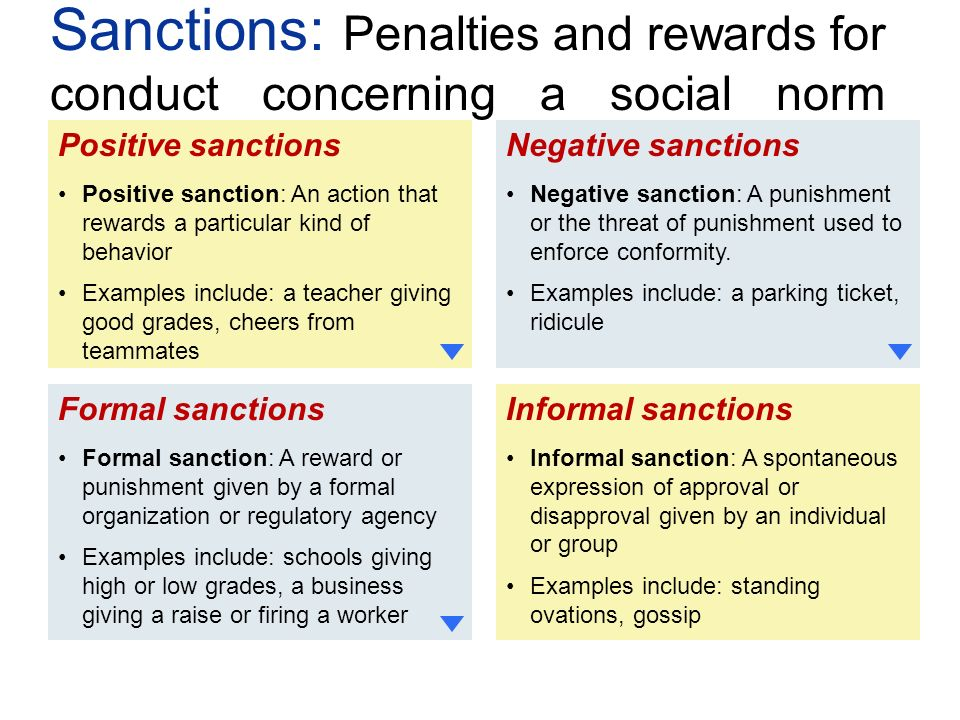 Positive sanctions Positive sanction: An action that rewards a particular kind of behavior Examples include: a teacher giving good grades, cheers from teammates Formal sanctions Formal sanction: A reward or punishment given by a formal organization or regulatory agency Examples include: schools giving high or low grades, a business giving a raise or firing a worker Negative sanctions Negative sanction: A punishment or the threat of punishment used to enforce conformity.