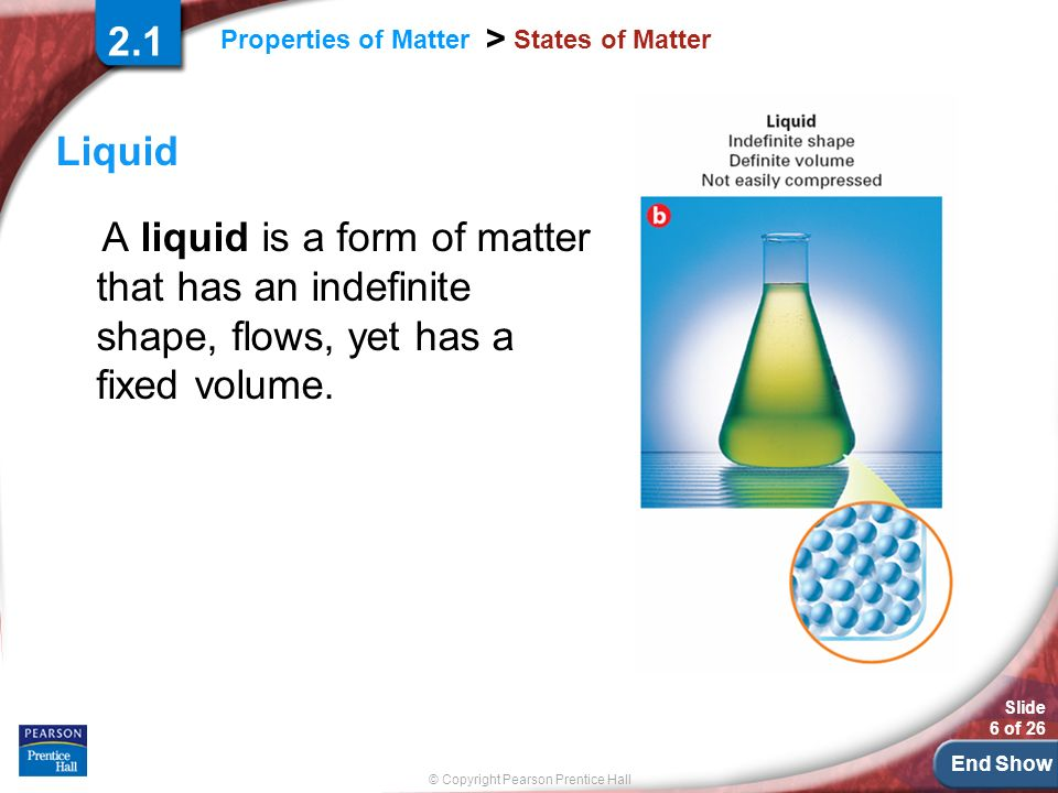 End Show Slide 6 of 26 © Copyright Pearson Prentice Hall Properties of Matter > States of Matter Liquid A liquid is a form of matter that has an indefinite shape, flows, yet has a fixed volume.