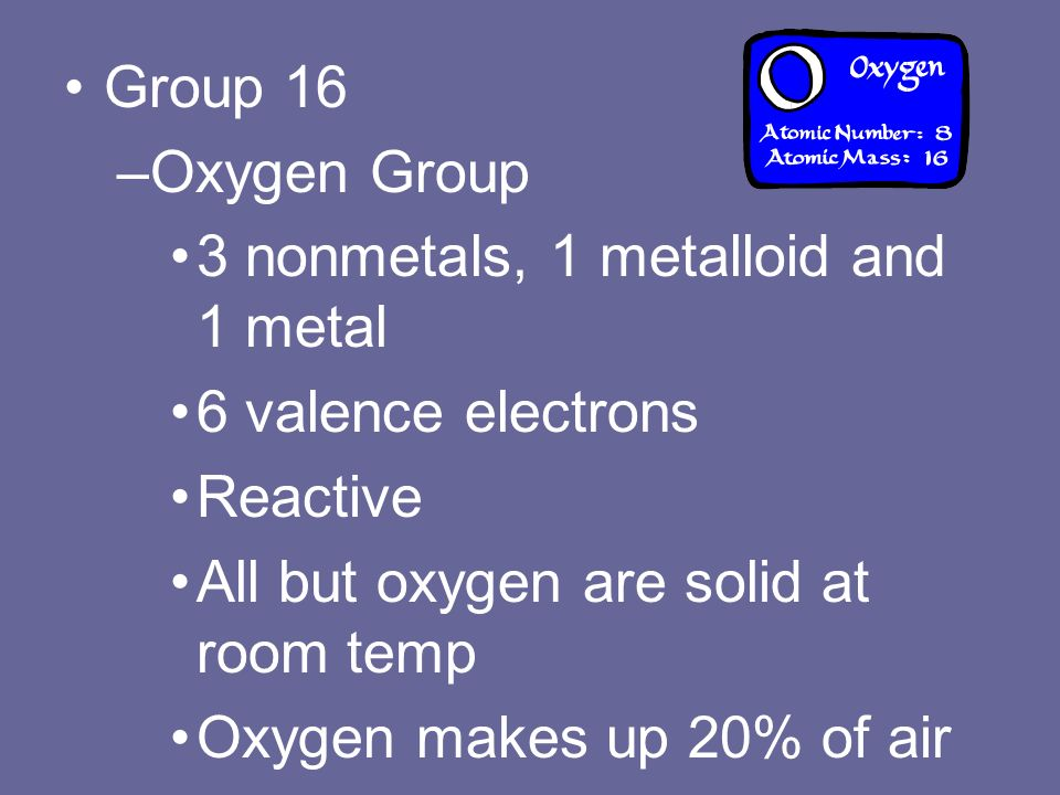 Group 16 –Oxygen Group 3 nonmetals, 1 metalloid and 1 metal 6 valence electrons Reactive All but oxygen are solid at room temp Oxygen makes up 20% of air
