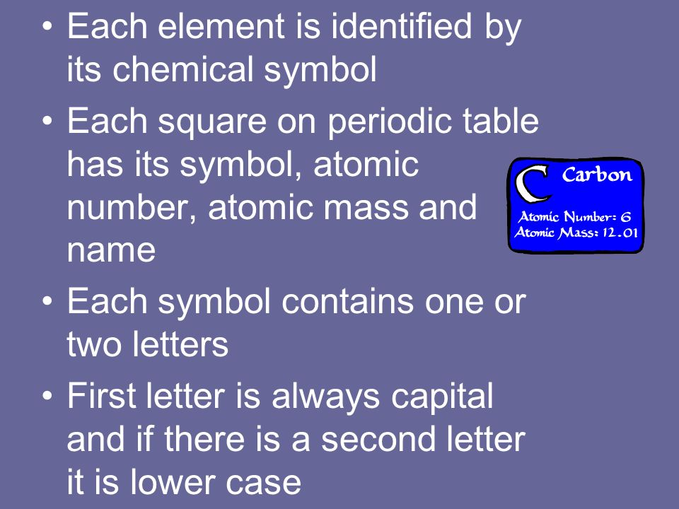 Each element is identified by its chemical symbol Each square on periodic table has its symbol, atomic number, atomic mass and name Each symbol contains one or two letters First letter is always capital and if there is a second letter it is lower case