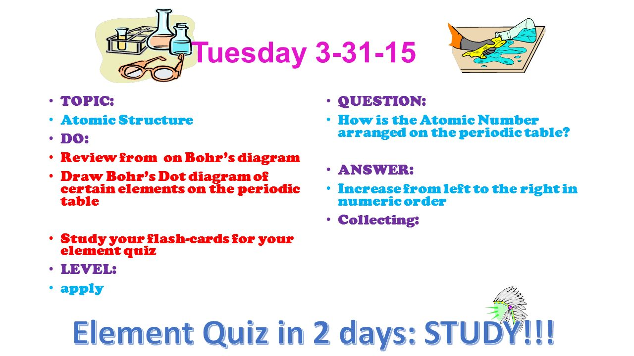 tuesday 3 31 15 topic atomic structure do review from on bohrs - Periodic Table Flash Cards With Atomic Number