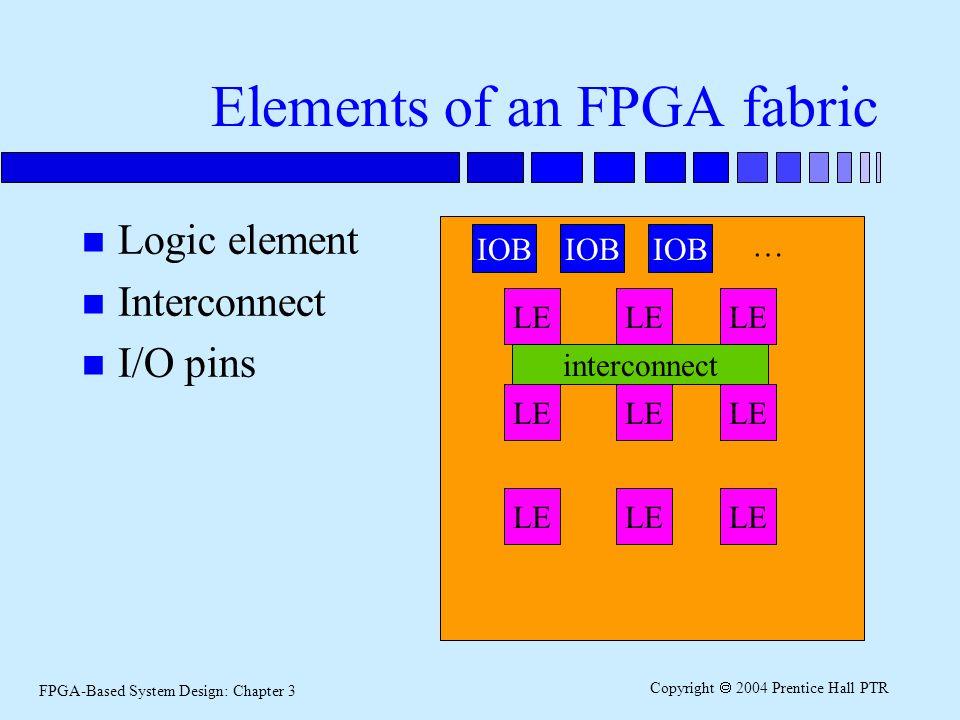 fpga based system
