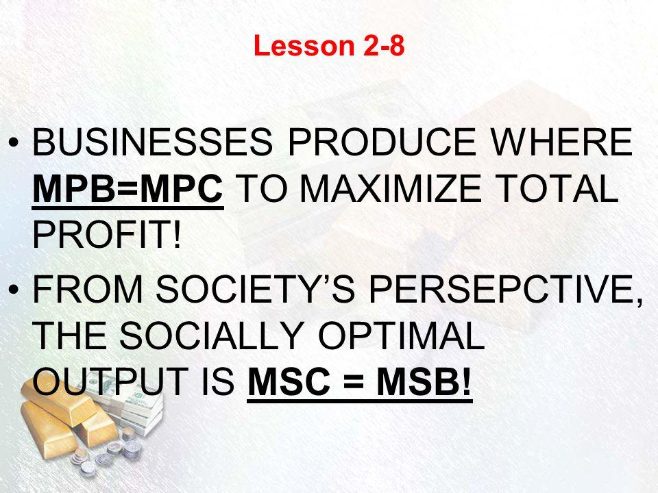 Lesson 2-8 BUSINESSES PRODUCE WHERE MPB=MPC TO MAXIMIZE TOTAL PROFIT.