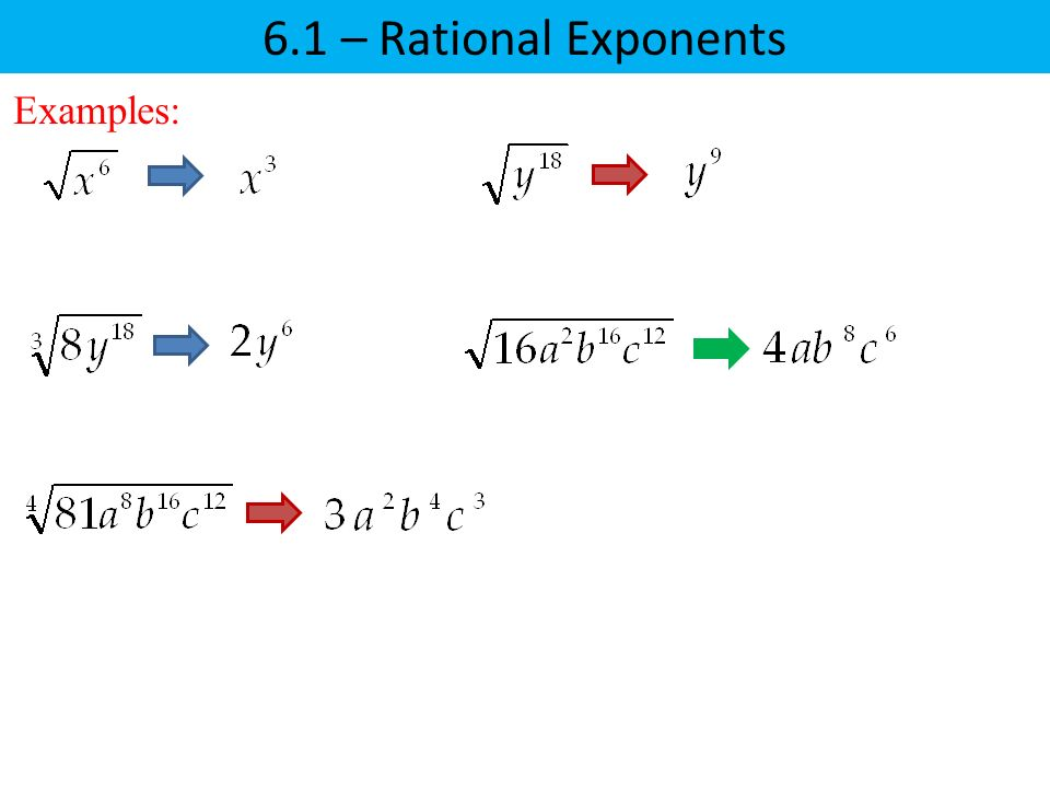 Examples: 6.1 – Rational Exponents