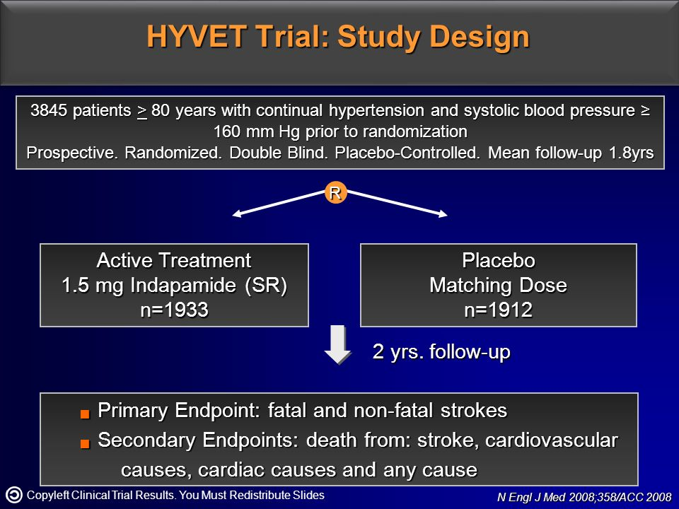 HYVET Trial: Study Design  Primary Endpoint: fatal and non-fatal strokes  Secondary Endpoints: death from: stroke, cardiovascular causes, cardiac causes and any cause causes, cardiac causes and any cause Active Treatment 1.5 mg Indapamide (SR) n=1933Placebo Matching Dose n= patients > 80 years with continual hypertension and systolic blood pressure ≥ 160 mm Hg prior to randomization Prospective.