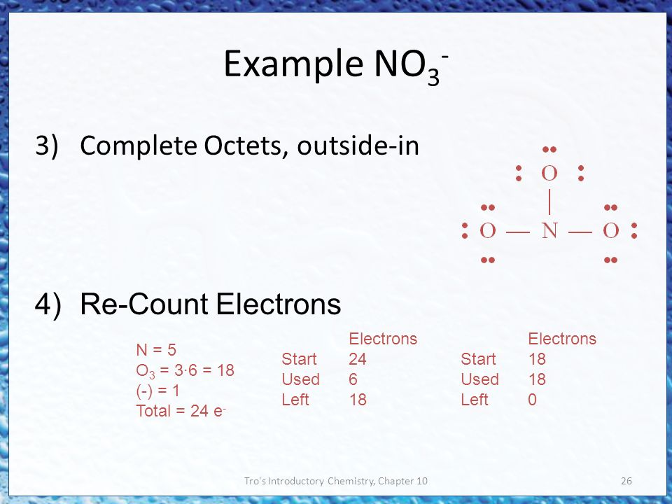 Tro s Introductory Chemistry, Chapter 1026 Example NO 3 - 3)Complete Octets, outside-in 4)Re-Count Electrons N = 5 O 3 = 3∙6 = 18 (-) = 1 Total = 24 e - Electrons Start24 Used6 Left18 Electrons Start18 Used18 Left0